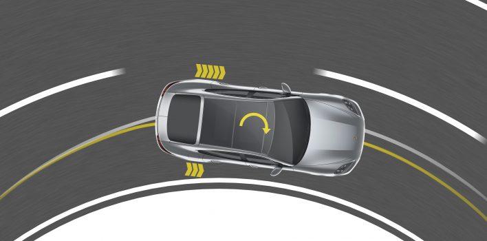 Saiba como funciona o sistema de vetorização de torque